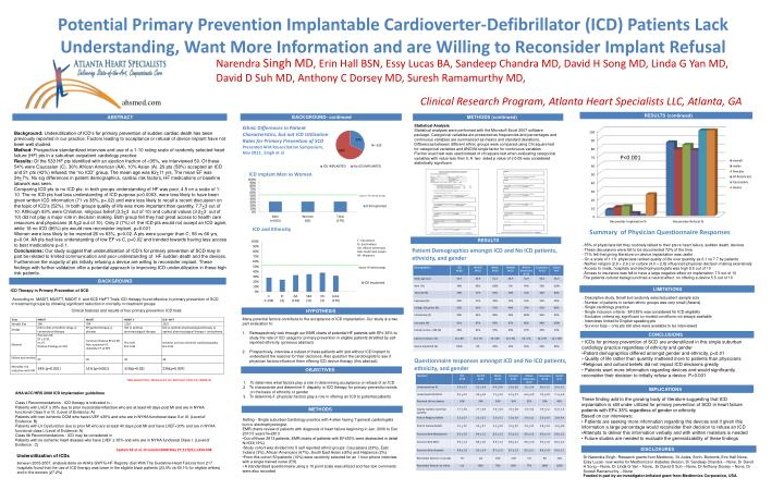 Potential Primary Prevention Implantable