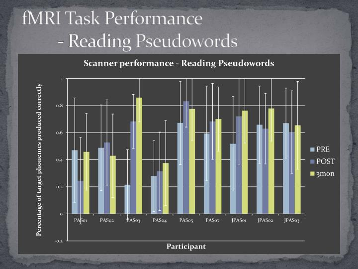 fMRI Task Performance