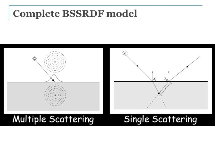 Complete BSSRDF model
