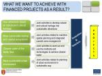 what we want to achieve with financed projects as a result1