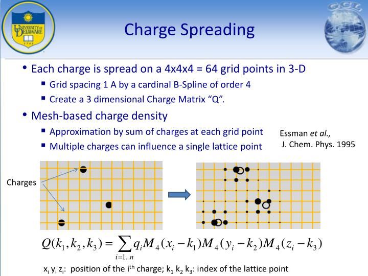 Charge Spreading