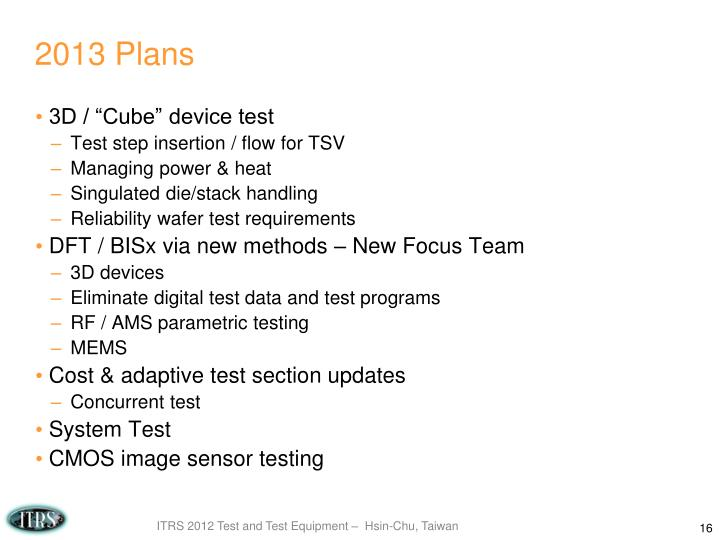 2013 Plans