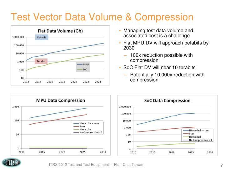 Test Vector Data