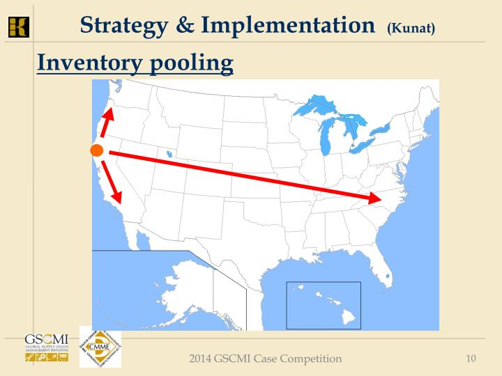 Strategy & Implementation