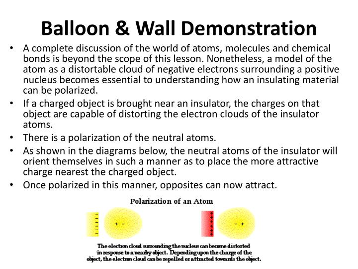 Balloon & Wall Demonstration