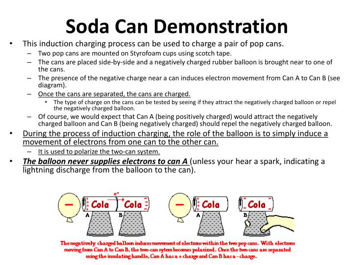 Soda Can Demonstration