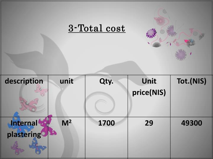 3-Total cost