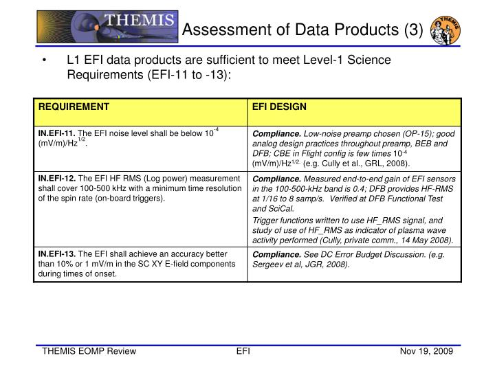 Assessment of Data Products (3)