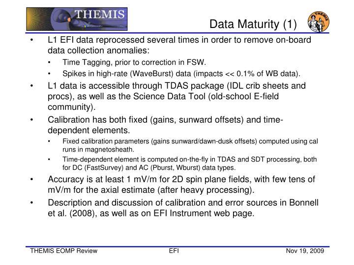 Data Maturity (1)
