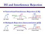isi and interference rejection