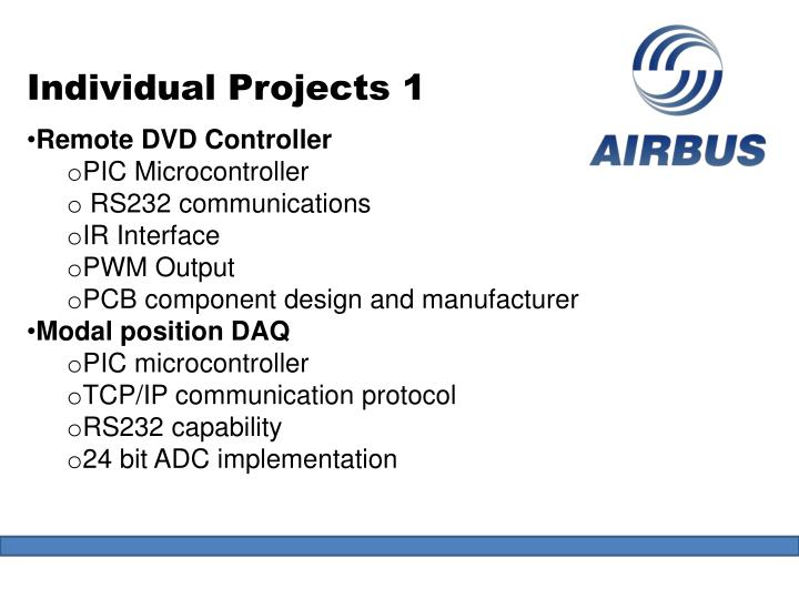 Individual Projects 1