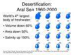 desertification aral sea 1960 2000