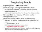 respiratory media