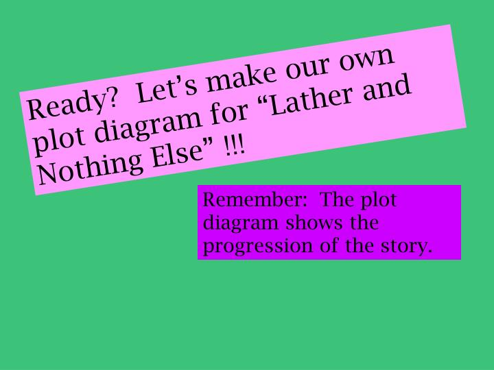 lather and nothing else short story questions