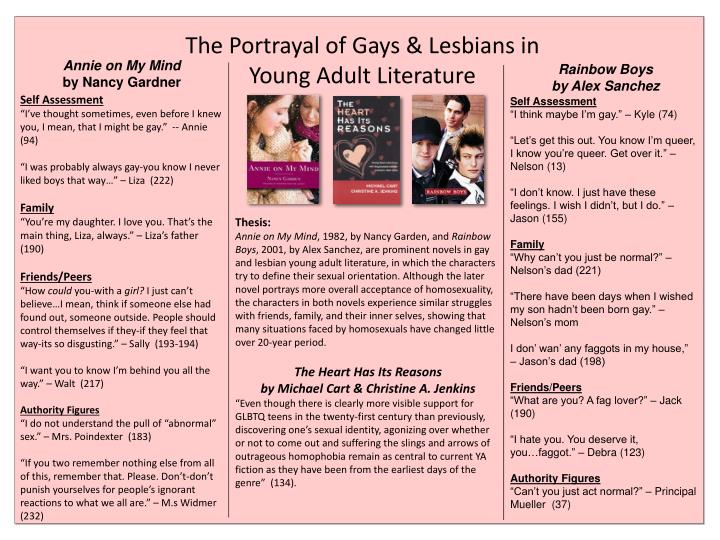 a discussion of gay and lesbian literary category Homophobia, stigma (negative and usually unfair beliefs), and discrimination (unfairly treating a person or group of people) against gay, bisexual, and other men who have sex with men still exist in the united states and can negatively affect the health and well-being of this community these.
