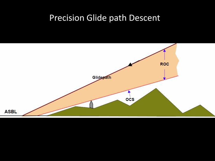 Precision Glide path Descent