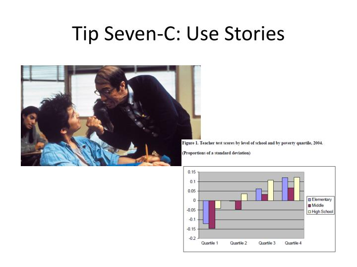 Tip Seven-C: Use Stories