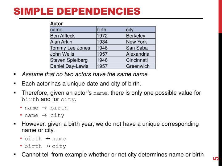 Simple Dependencies
