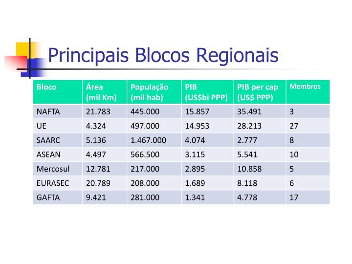 Principais Blocos Regionais