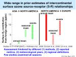 wide range in prior estimates of intercontinental surface ozone source receptor s r relationships