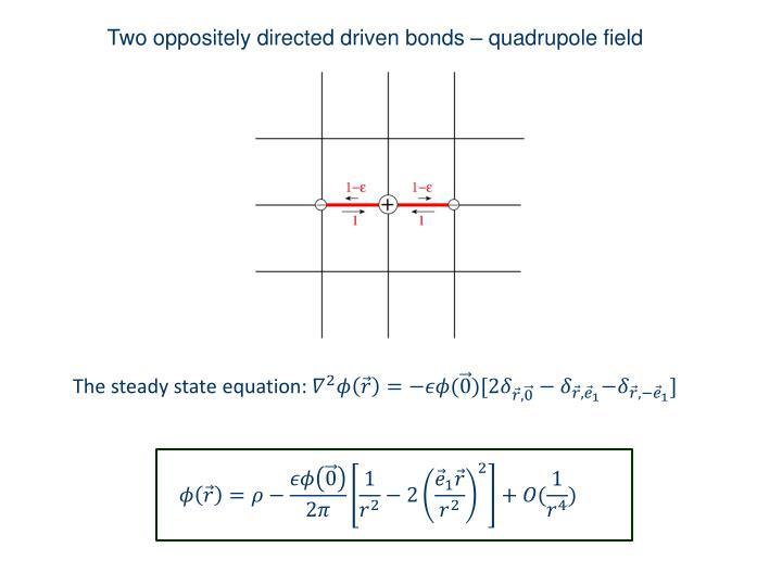 Two oppositely directed driven bonds –