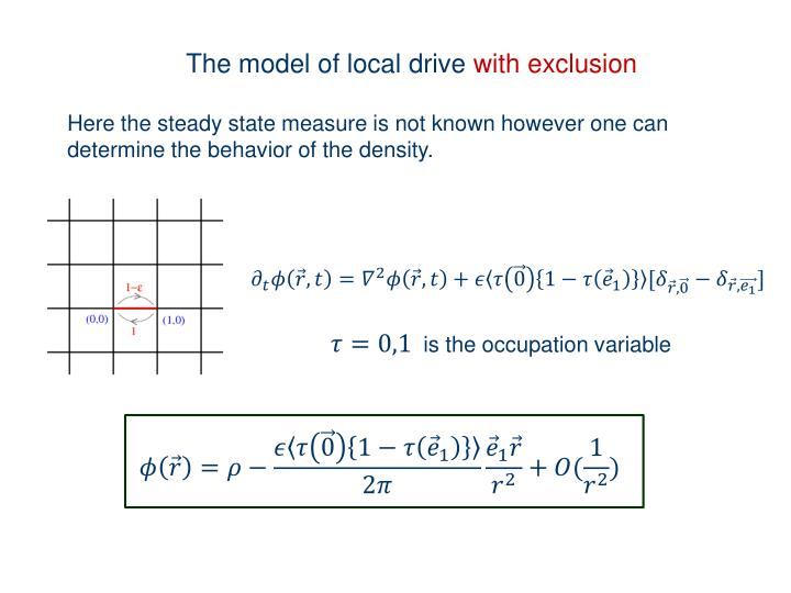 The model of local drive