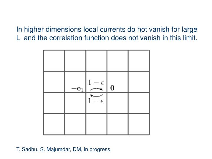 In higher dimensions local currents do not vanish for large