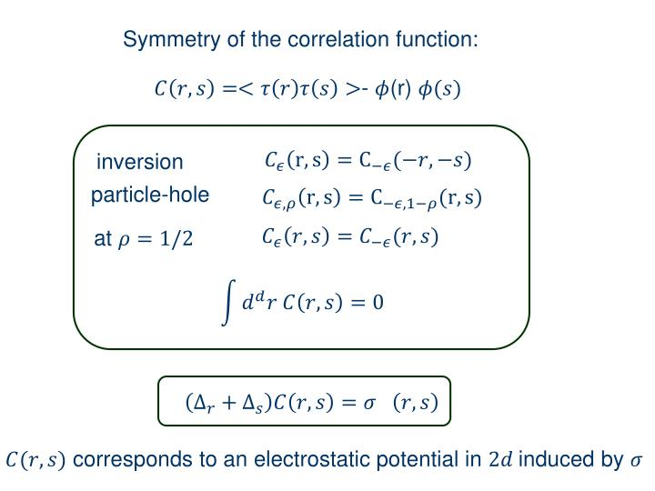 Symmetry of the correlation function: