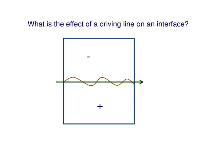 What is the effect of a driving line on an interface?