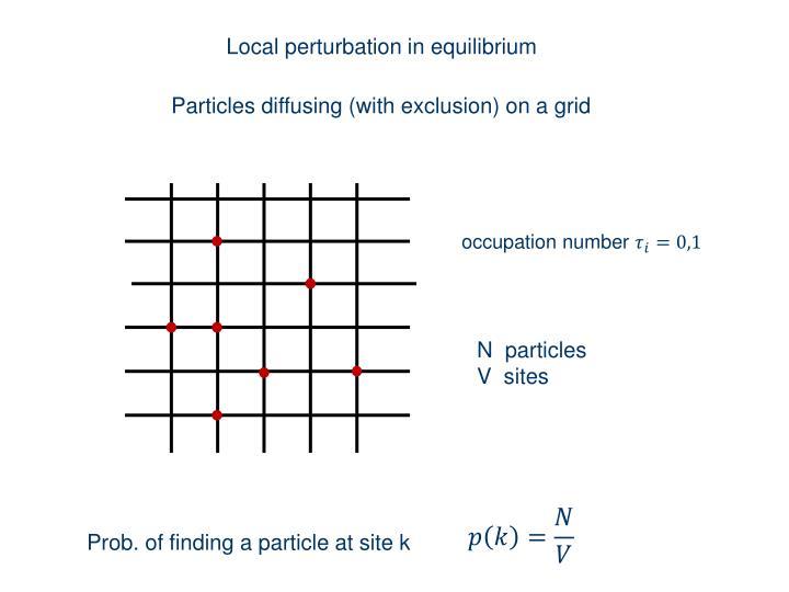 Local perturbation in equilibrium