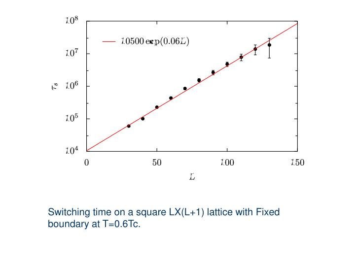 Switching time on a square LX(L+1) lattice with Fixed boundary at T=0.6Tc.