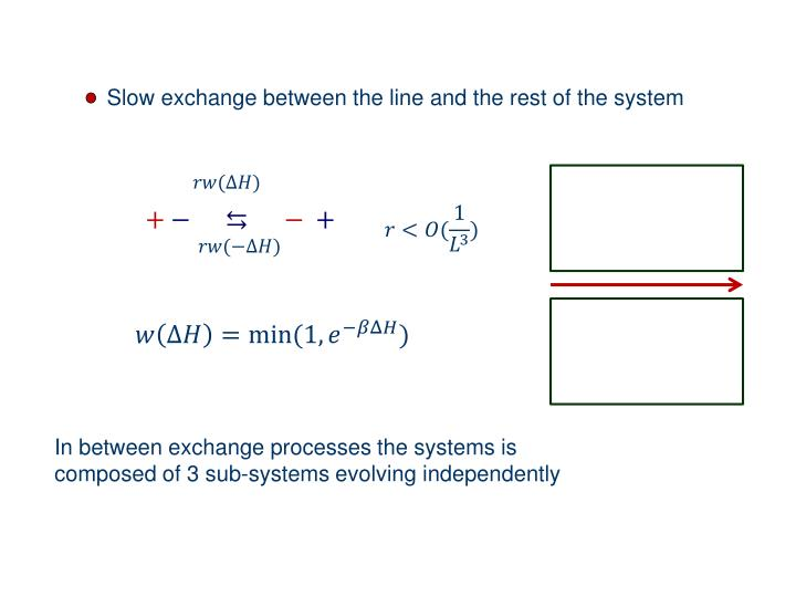 Slow exchange between the line and the rest of the system