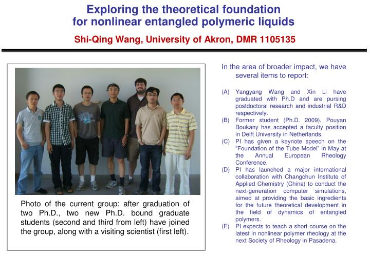 Exploring the theoretical foundation