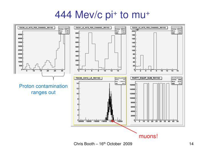 444 Mev/c pi
