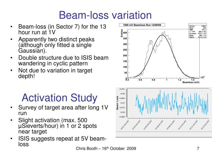 Beam-loss variation