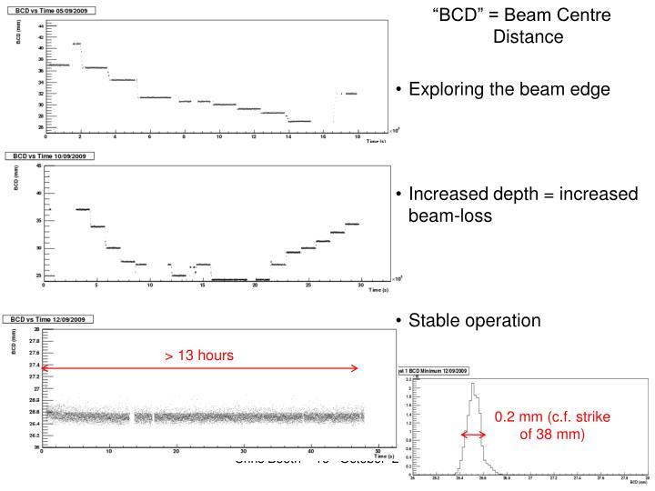 """BCD"" = Beam Centre Distance"