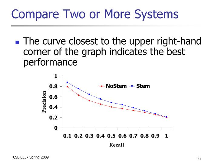 Compare Two or More Systems