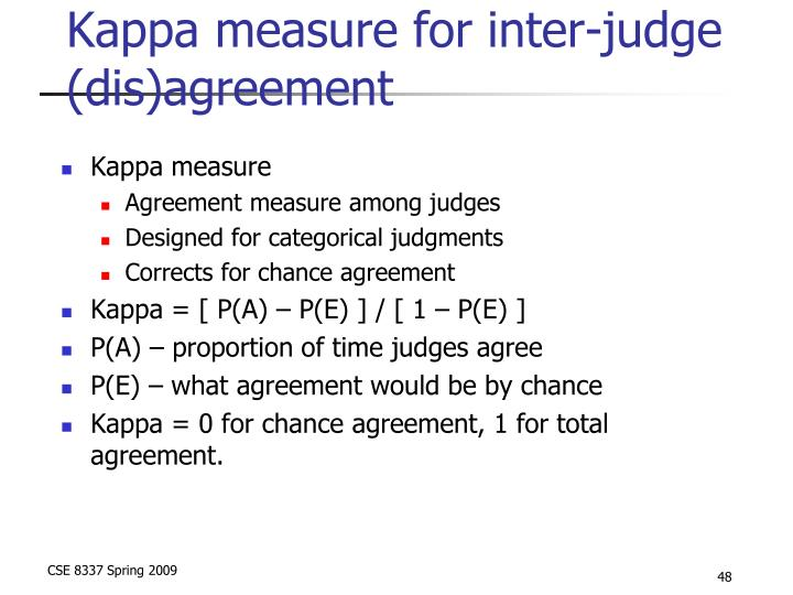 Kappa measure for inter-judge (dis)agreement