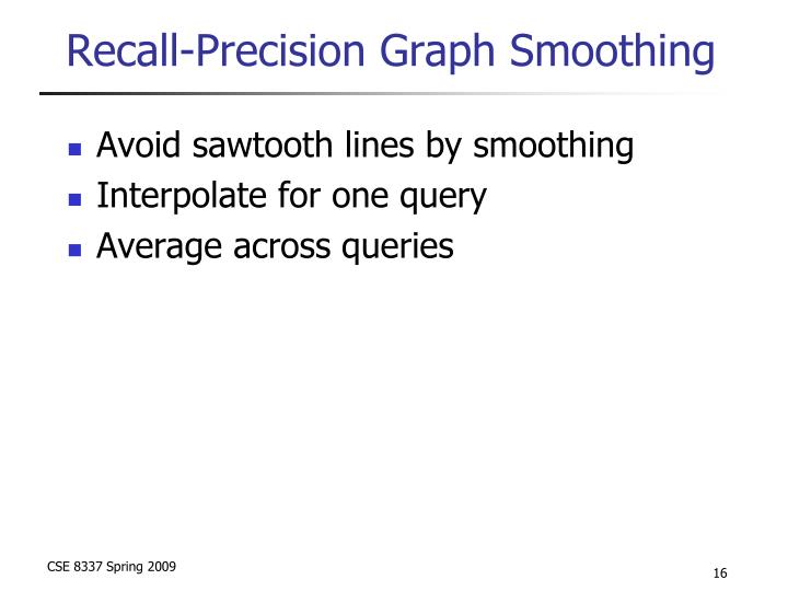 Recall-Precision Graph Smoothing