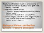 biological vision localization system feature extraction
