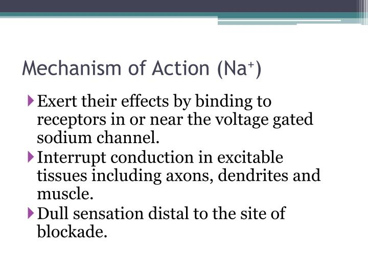 Mechanism of Action (Na
