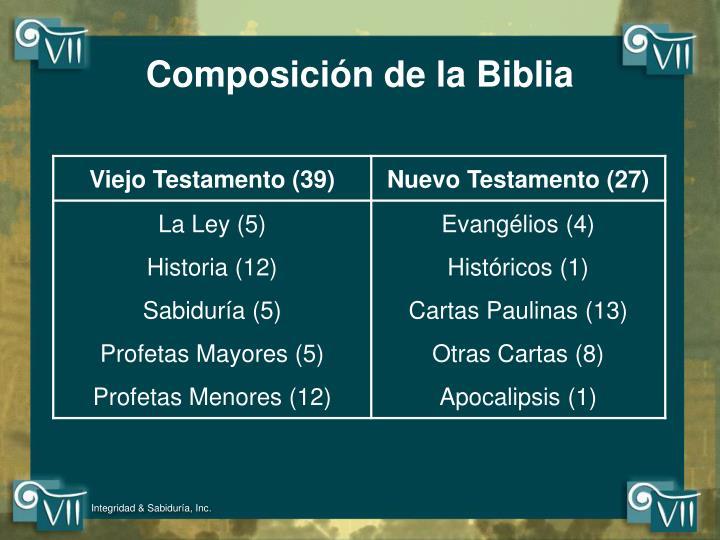 Composición de la Biblia