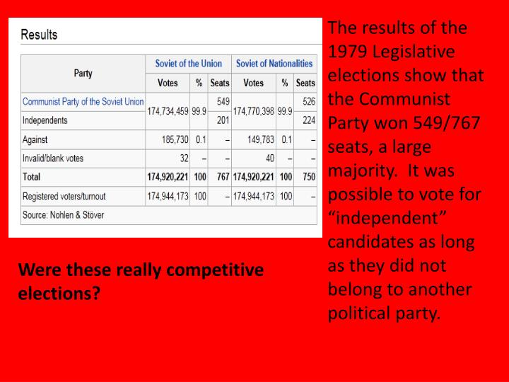 """The results of the 1979 Legislative elections show that the Communist Party won 549/767 seats, a large majority.  It was possible to vote for """"independent"""" candidates as long as they did not belong to another political party."""