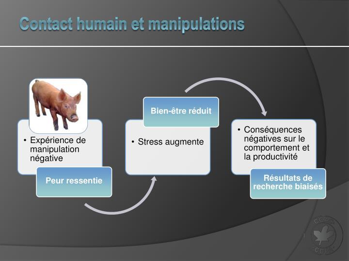Contact humain et manipulations