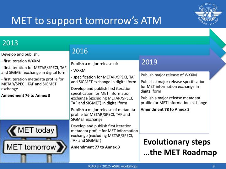 MET to support tomorrow's ATM
