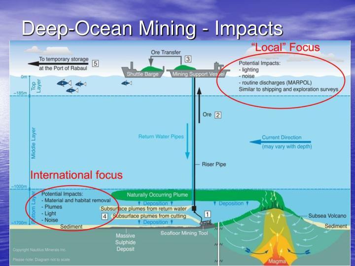 Deep-Ocean Mining - Impacts