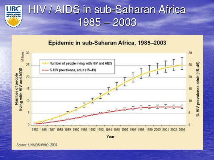 HIV / AIDS in sub-Saharan Africa