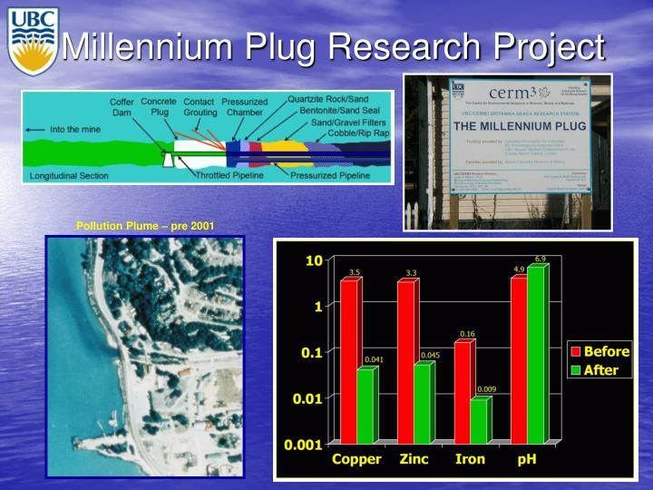 Millennium Plug Research Project