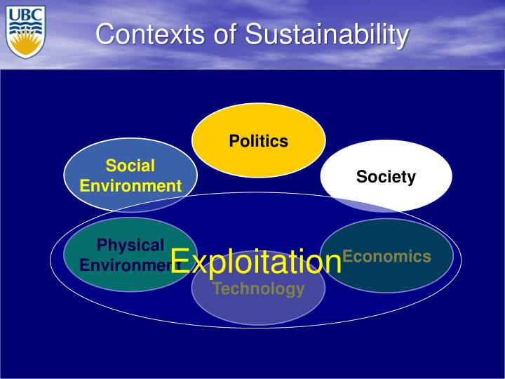 Contexts of Sustainability