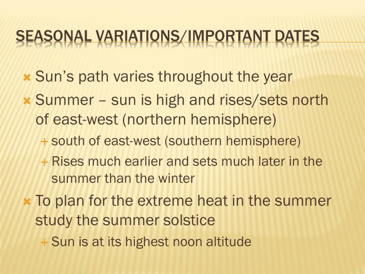 Sun's path varies throughout the year